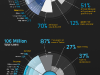 comparaison-facebook-vs-twitter